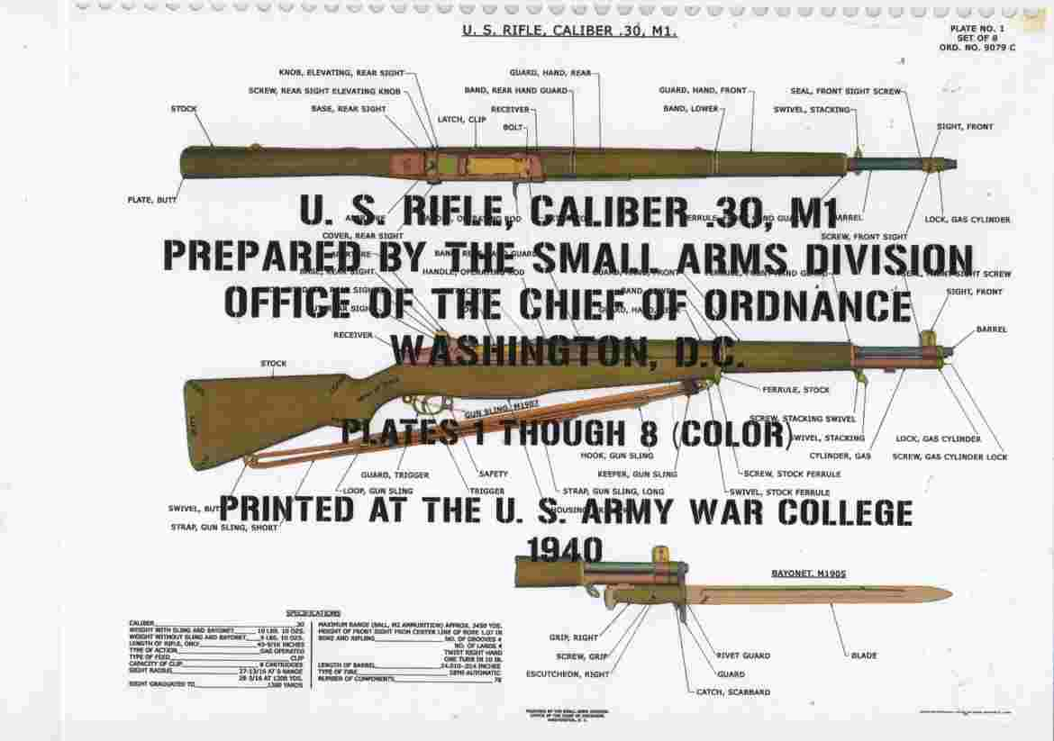 Image for U.S. Rifle, Caliber .30, M1  Prepared by the Small Arms Division
